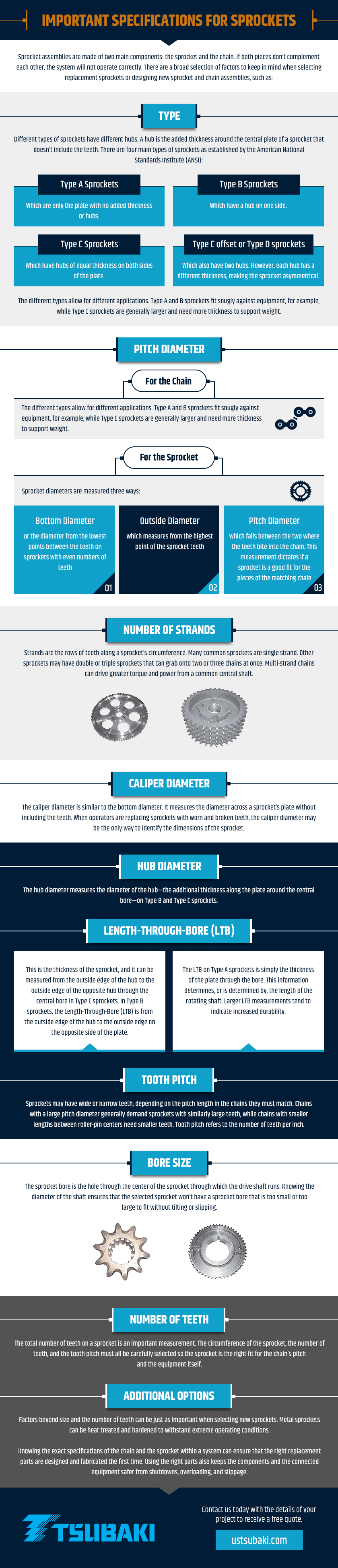 Types Of Sprockets Tsubaki Power Transmission Llc
