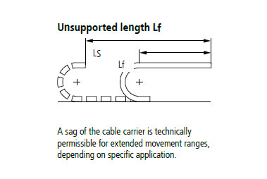 Unsupported arrangement